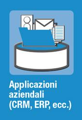 crm-applicazioni_condivise_gestione_documentale